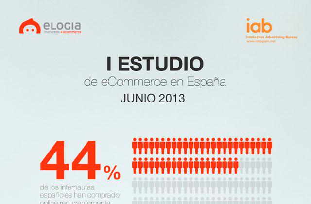 Estudio sobre tiendas online en España