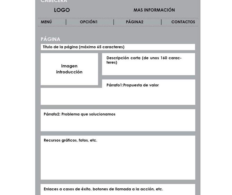 Como escribir el contenido de una pagina web