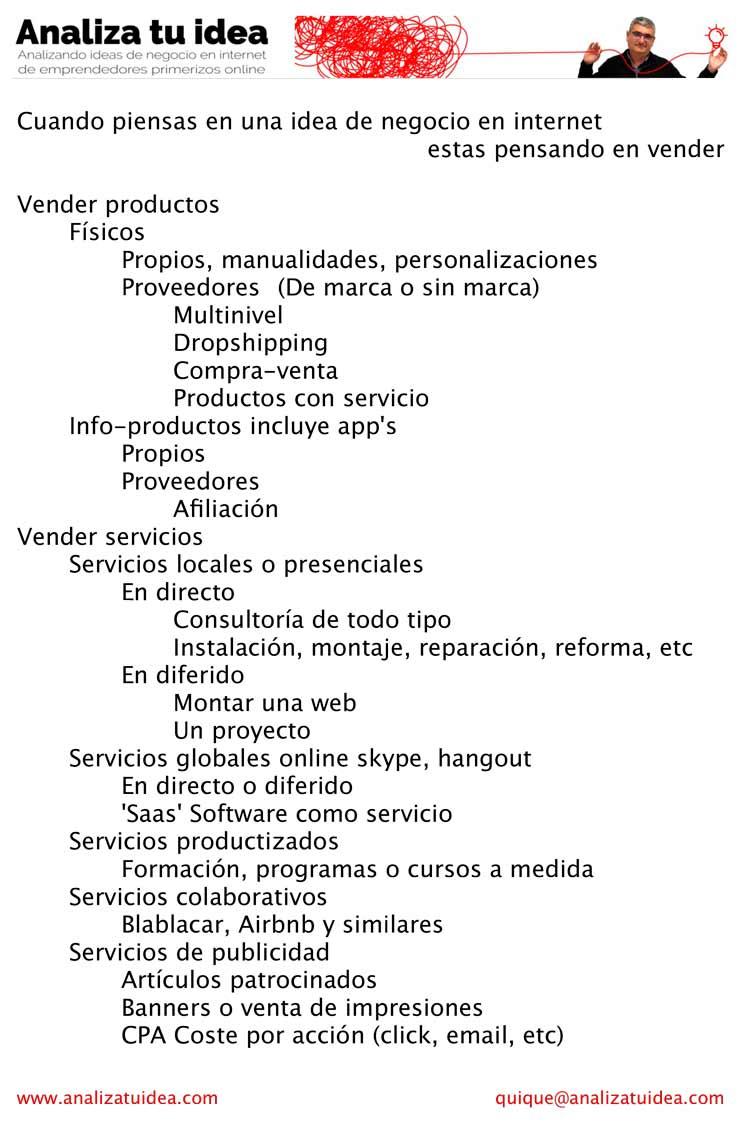 Producto/Servicio/Idea de negocio en internet